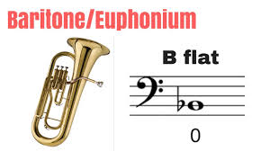 Baritone Scale Chart Baritone Euphonium How To Play B Flat