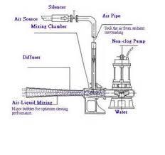 similiar shallow well plumbing diagram keywords submersible well pump wiring diagram on shallow well pump diagram