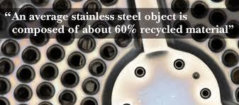 Bir Bureau Of International Recycling