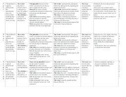 Example Of A Problem Solution Essay Problem Solving Essay Examples Problem Solving Essay Social Media