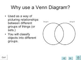 Venn Diagram Information Uses Of Venn Diagram Zlatan Fontanacountryinn Com