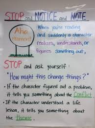 Character Change Anchor Chart Category Anchor Chart Mrs Changs 4th Grade Class