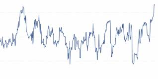 Marathon digital stock finished the session down 11%. Bitcoin S Price Correlation With S P 500 Hits Record Highs Nasdaq