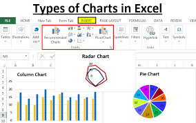 Different Types Of Charts And Graphs Types Of Charts In Excel Top 8 Types Of Excel Charts Graphs