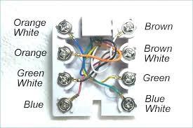 cat5e wall plate wiring wall socket wiring issue forum cat5e wall cat5 wall plate wiring diagram cat5e wall plate wiring wall plate wall plate install wiring diagram cat 5 plug adorable wall