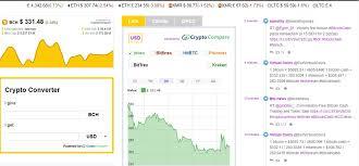 Bitcoin Cash Vs Bitcoin Price Chart The Bitcoin Cash Thebitcoincash Twitter