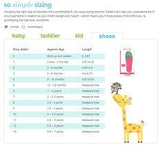 Carter S 0 3 Months Size Chart Similiar Carters Shoe Size Chart Keywords