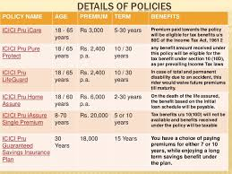 Icici prudential life insurance company ltd. Icici Prudential Policy Status Page 1 Line 17qq Com