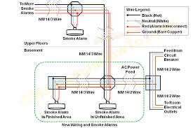 how to install a hardwired smoke alarm ac power and alarm wiring smoke detector wiring diagram pdf at Wiring Diagram For Mains Smoke Alarms