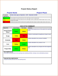 Example Of Project Status Report And Status Update Report Template