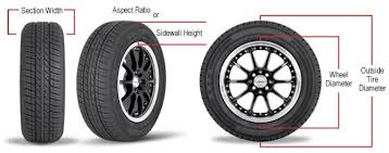Car Wheel Sizes Chart Aspect Ratio Tire Online Charts Collection