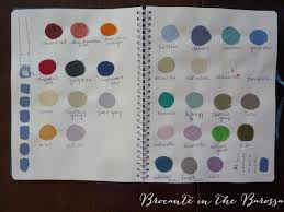 Annie Sloan Chalk Paint Color Chart Mixing Color With Chalk Paint