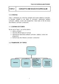 Importance Of Philosophy In Curriculum Design Curriculum Studies