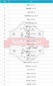 ترتيب هدافي الدوري المصري اليوم الخميس 11-3-2021