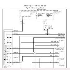 freightliner columbia wiring schematic wiring diagram freightliner columbia wiring schematic i have a 2005 freightliner columbia and the tail marker lights