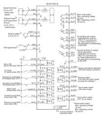 yaskawa f7 wiring diagram yaskawa wiring diagrams cars yaskawa v7 wiring diagram v wiring diagram images on