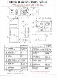 dometic ac wiring diagram best coleman rv air conditioner wiring Coleman AC Wiring Diagram dometic ac wiring diagram best coleman rv air conditioner wiring diagram best stunning dometic