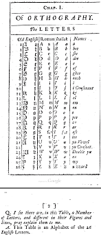 Spelling Alphabet Chart File Chart Of The English Alphabet From 1740 From James Hoy