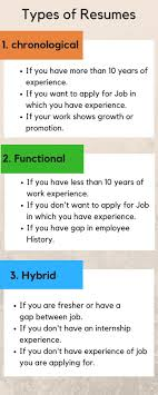 Resume Formats And Free Templates Tutorialbrain