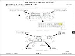 amazing nissan rogue fuse box diagram for rogue fuse box diagram diagrams rogue fuse diagram image · luxury
