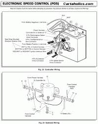 ez go gas golf cart wiring diagram image 1999 ez go gas golf cart wiring diagram 1999 image on 2005 ez go