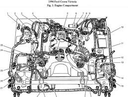 engine shutting off 1996 ford crown victoria v8 my car will not 2000 Ford Crown Victoria Wiring Diagram at 1998 Ford Crown Victoria Wiring Diagram