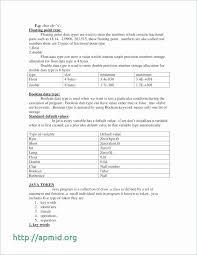 Memo Template For Google Docs Memo Template Google Docs New Elegant Resume Reference