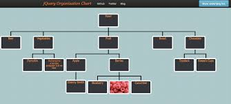 Dynamic Organization Chart Jquery 20 Newest Jquery Chart Plugins Jquery By Example