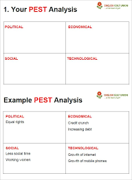 the best pestle analysis ideas swot analysis  billedresultat for pestle analysis example able template