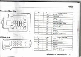 honda civic fuse diagram splendid box tunjul 1994 honda civic dx fuse box diagram honda civic fuse diagram photo honda civic fuse diagram snapshoot delightful with medium image