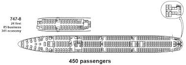 747 8 Intercontinental Seating Chart Boeing 747 8 Specs Modern Airliners