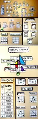 17 best images about making math meaningful geometry word wall