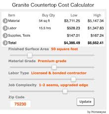 how to measure granite countertops