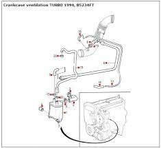 volvo breather system diagram pictures to pin pinsdaddy diagram