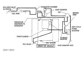 ac vacuum line diagram 2000 dodge durango simple wiring diagram dodge vacuum diagram wiring diagram site 2000 dodge durango exhaust ac vacuum line diagram 2000 dodge durango