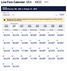 Southwest Rapid Rewards Points Chart Your Guide To Booking Award Flights On Southwest Nerdwallet