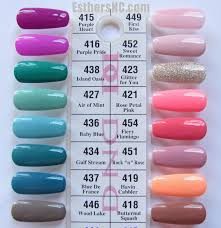 Ibd Just Gel Colour Chart Daisy Gel Esthers Nail Corner