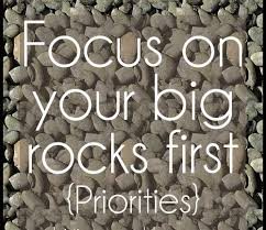 Quotes On Motivation Inspiration Motivational Quotes The Big Rocks of Life Dr Stephen R Covey