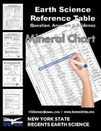 Esrt Practice Questions Mineral Chart