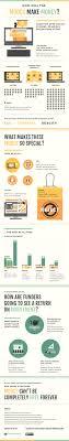 pando infographic how will the moocs make money how the moocs will make money