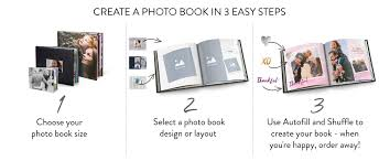 photo book in 3 easy steps