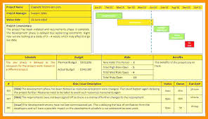 One Week Calendar Template Word Stunning Project Management Weekly Status Report Template Update Excel Mac