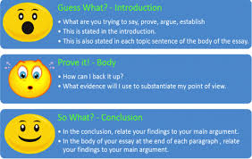 10 Ideas To Write An Essay Introduction With Examples