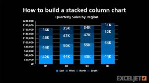 Basics At A Glance Chart How To Build A Stacked Column Chart