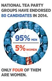 makeup games though the overall number of republican women running for congress has dropped this year