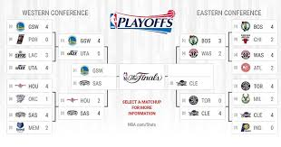 16 Nba Playoffs 2017 Teams Released With Updates 05 12