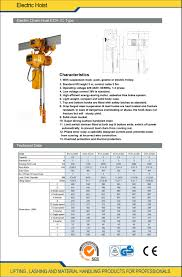 500kg electric chain hoist & liftket electric chain hoist buy Liftket Chain Hoist Wiring Diagram 500kg electric chain hoist & liftket electric chain hoist 120 Volt Hoist Motor Wiring
