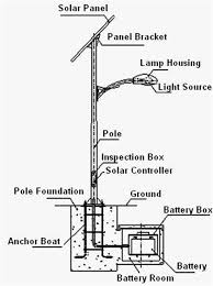 Street light pole drawing great best office lighting design