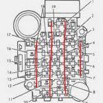fuse box 88 jeep cherokee fuse wiring examples and instructions 94 Jeep Grand Cherokee Fuse Box fuse inlets on the fuse panel? jeep cherokee forum throughout 94 jeep grand cherokee 1994 jeep grand cherokee fuse box