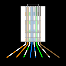 rj45 wire diagram to network cable in colorado springs termination Network Wiring Diagram Rj45 rj45 wire diagram to network cable in colorado springs termination diagram cat6 png network wiring diagram rj45